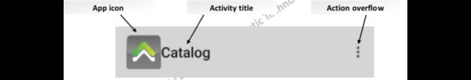 actionbarsetup